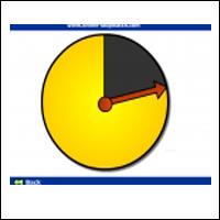 time-time-digibord cirkel